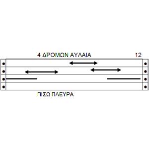 ΤΡΟΠΟΣ 12
