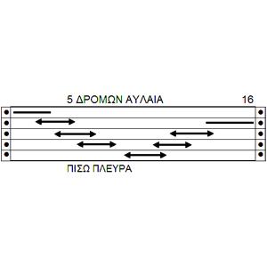 ΤΡΟΠΟΣ 16